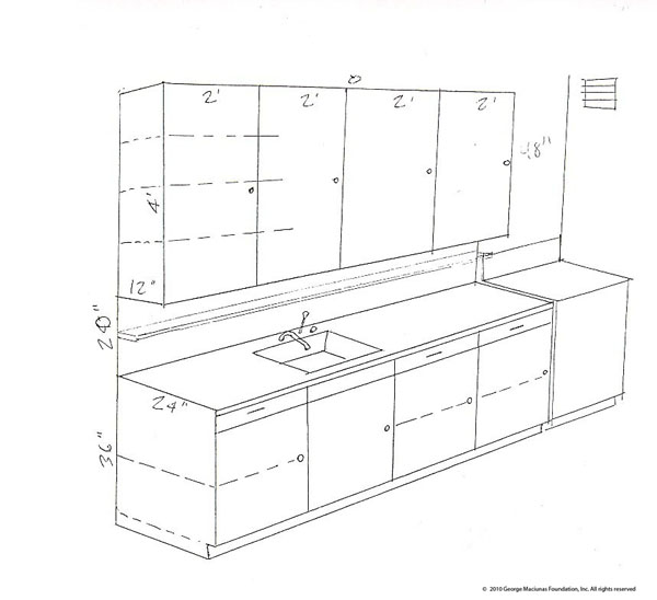 dimensions kitchen cabinets - Kitchen Cabinet Dimensions Standard